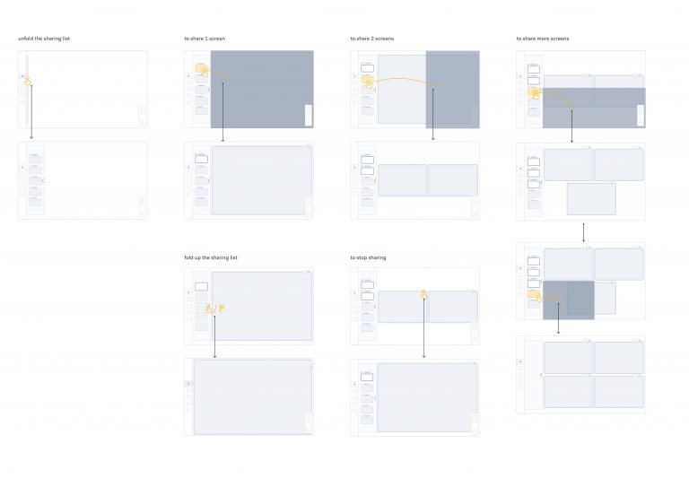 Wireframes screen sharing